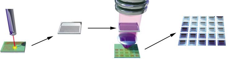 Схема изготовления микросхем с
